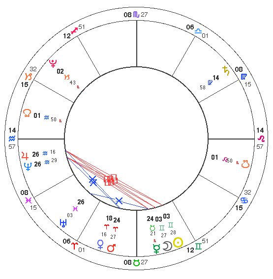 New Moon May 24 at 3 Gemini