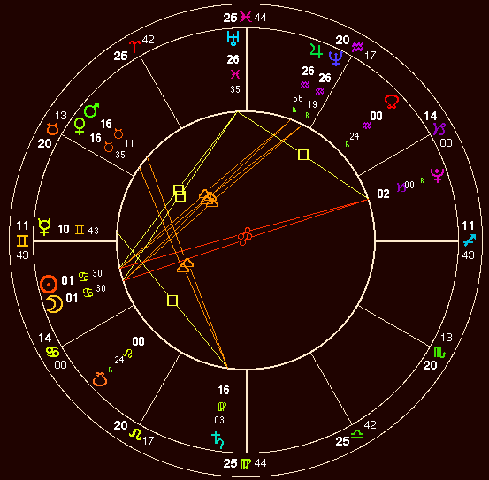 Full Moon in Cancer opp Pluto in Capricorn
